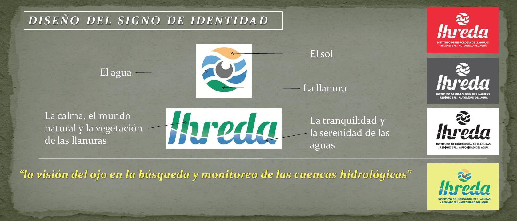 Identidad IHREDA