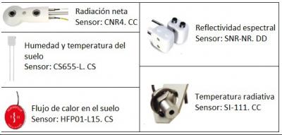 Sensores de EMBE